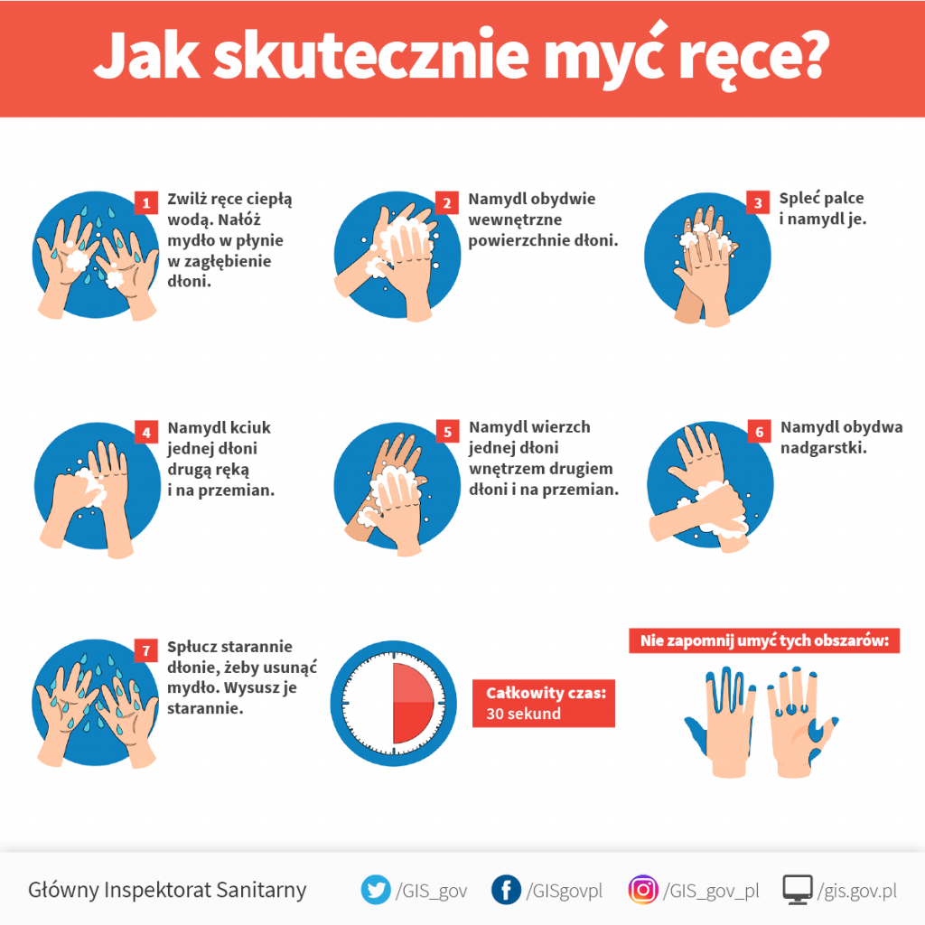 Jak skutecznie myć ręce